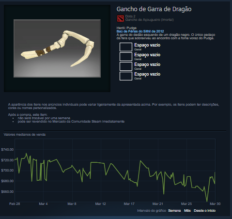 Dragon Claws do Pudge no mercado da comunidade do Dota 2 por U$700,00